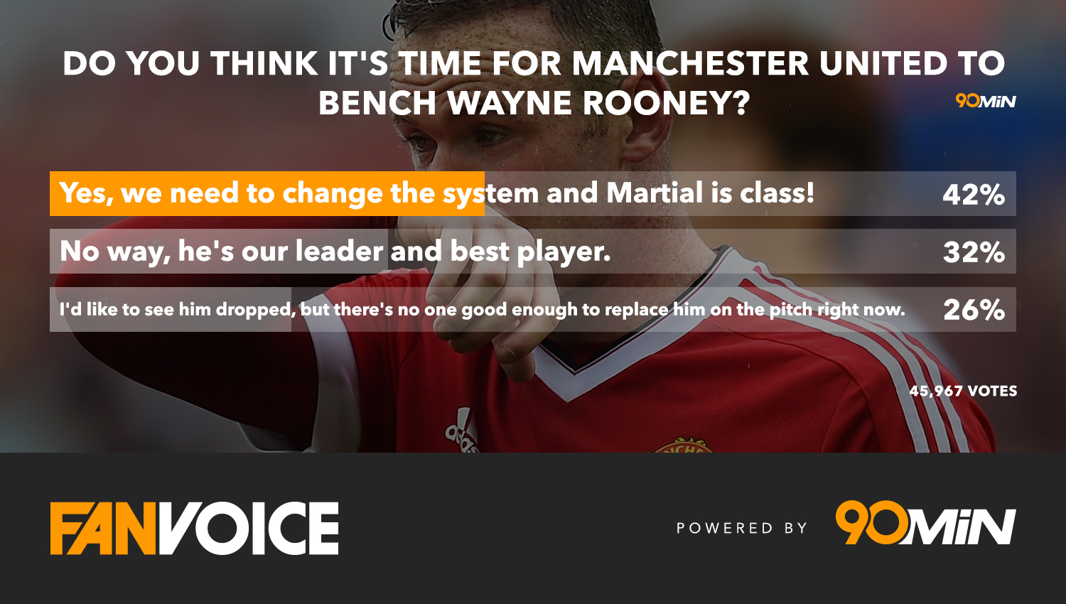 Wayne Rooney: Form called into question by Manchester United fans