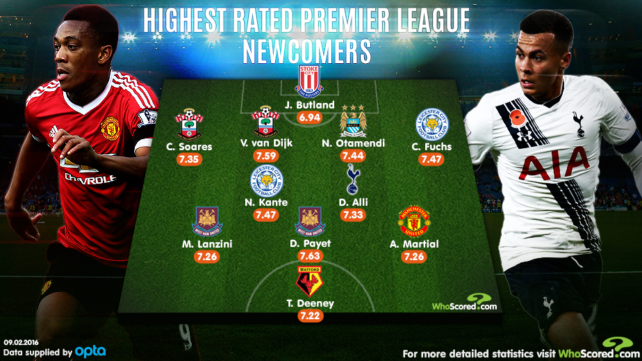 The best new Premier League XI of the season