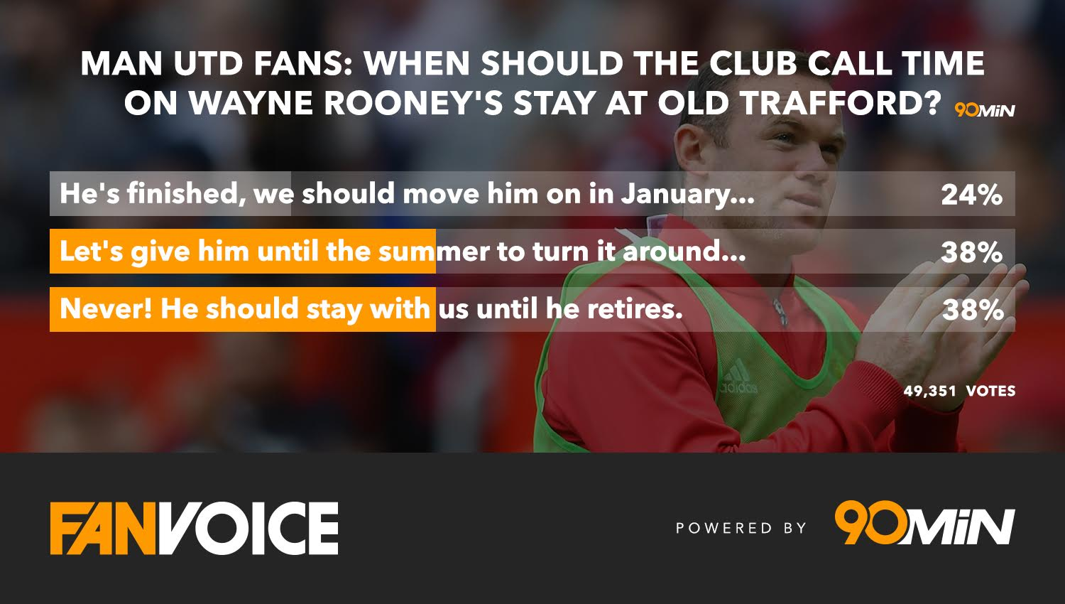 Wayne Rooney:  Still has the backing of Man Utd fans