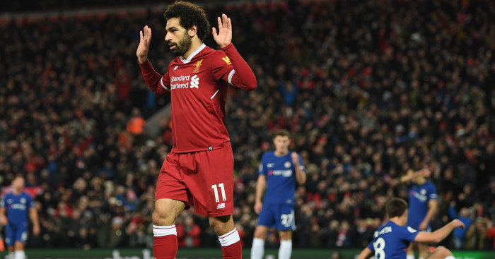 Mignolet: Salah is very important for us