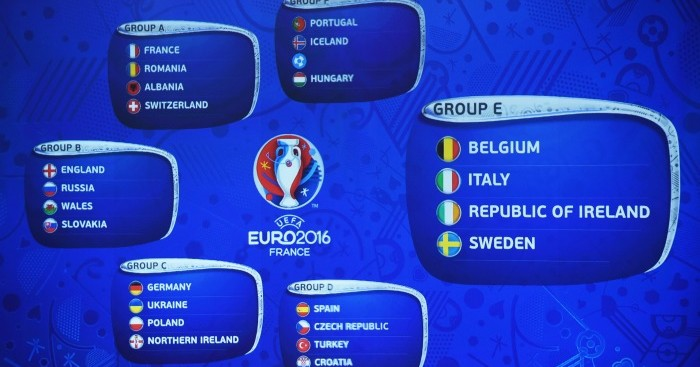 Euro 2016: Draw for the finals made in France