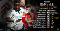 Moussa Dembele: Being watched by a number of PL clubs