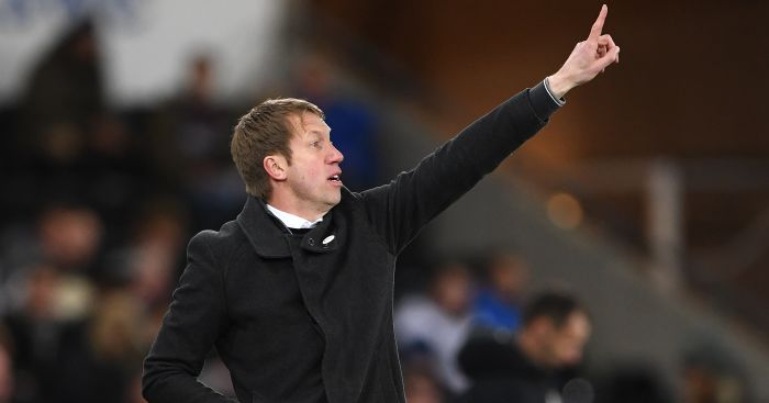 Graham Potter TEAMtalk